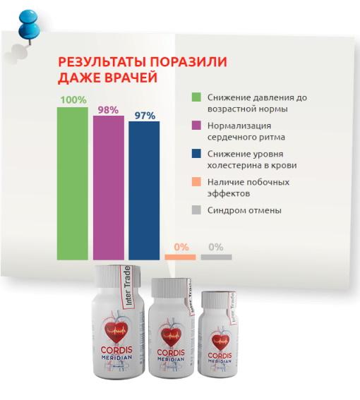 артерио применение